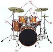Bicí nástroje